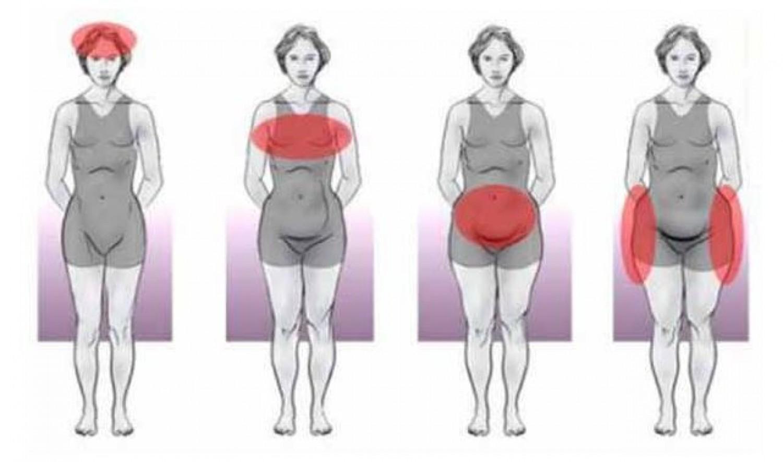 Hat olyan jel, ami hormonális zavarra utal