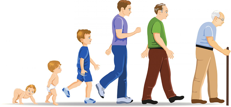 Az időskori problémák megelőzése és gyógyítása: 1. rész