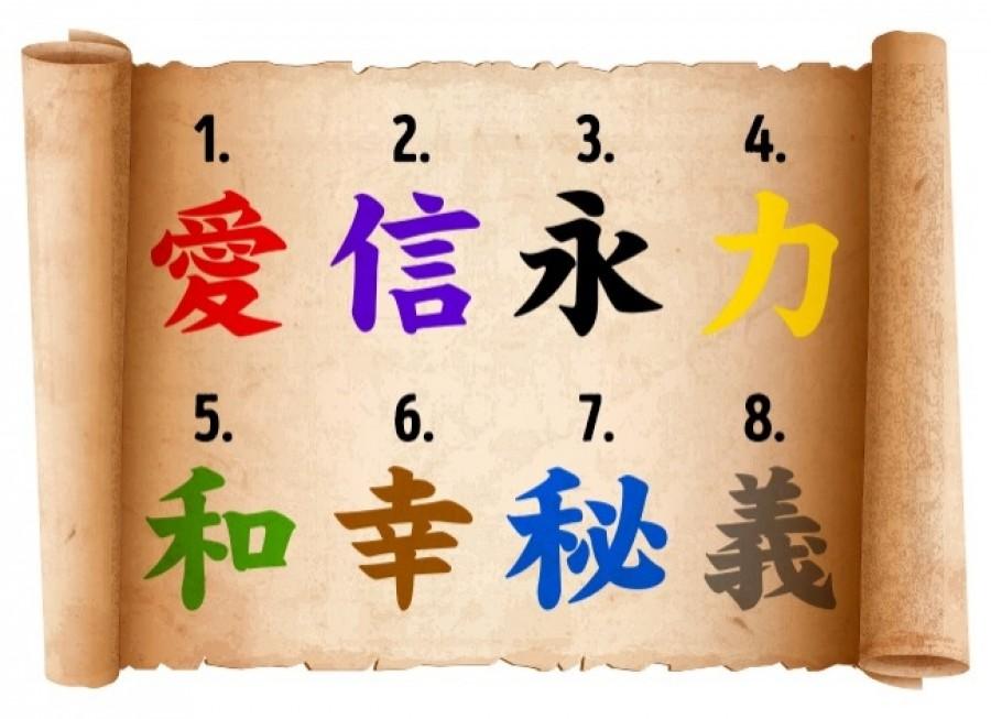 Válassz egy hieroglifát és tudd meg, mire vágysz a legjobban a szíved mélyén