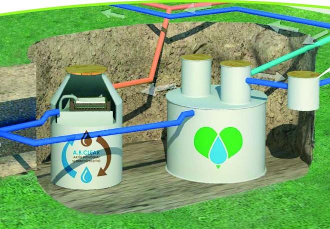 A.B. Clear® Szennyvíztisztító Berendezés  – A Fenntartható környezet fenntartása
