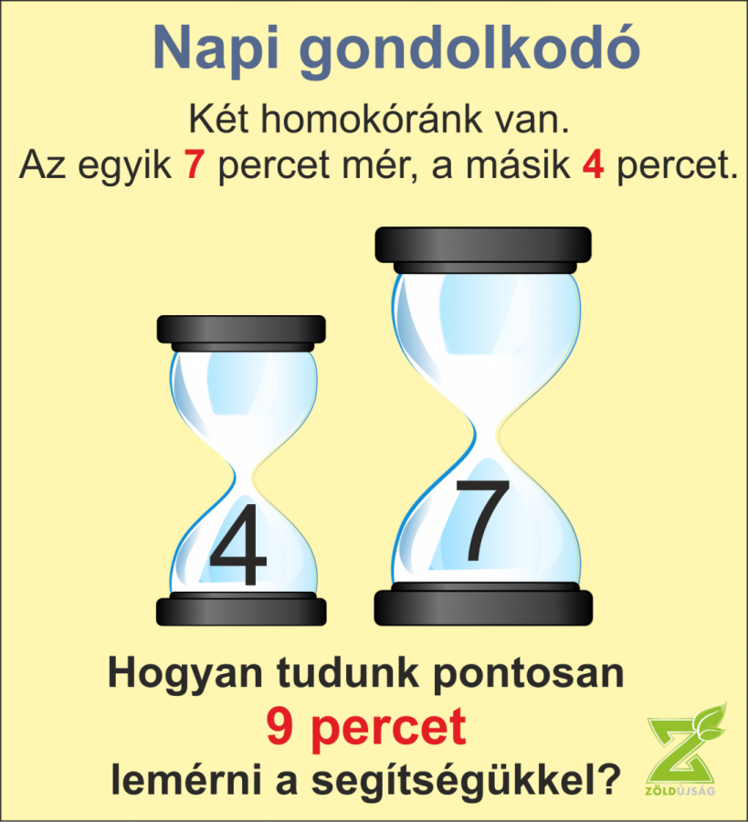 NAPI GONDOLKODÓ 10. - megoldás