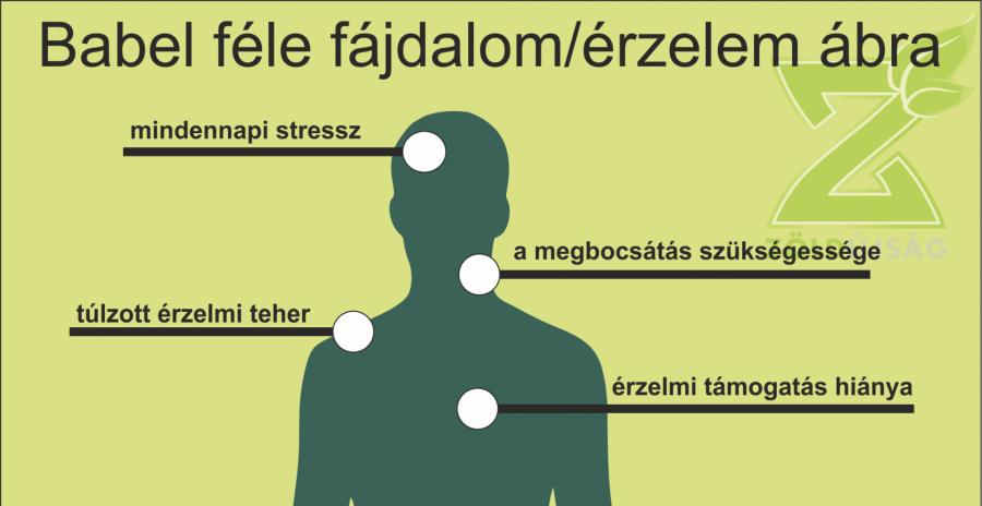 12 fájdalmas tünet, amit lelki sebek okozhatnak!