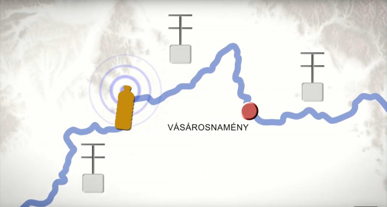 GPS jeladókkal felszerelt PET palackokat indítottak útjukra a PET Kupa szakemberei