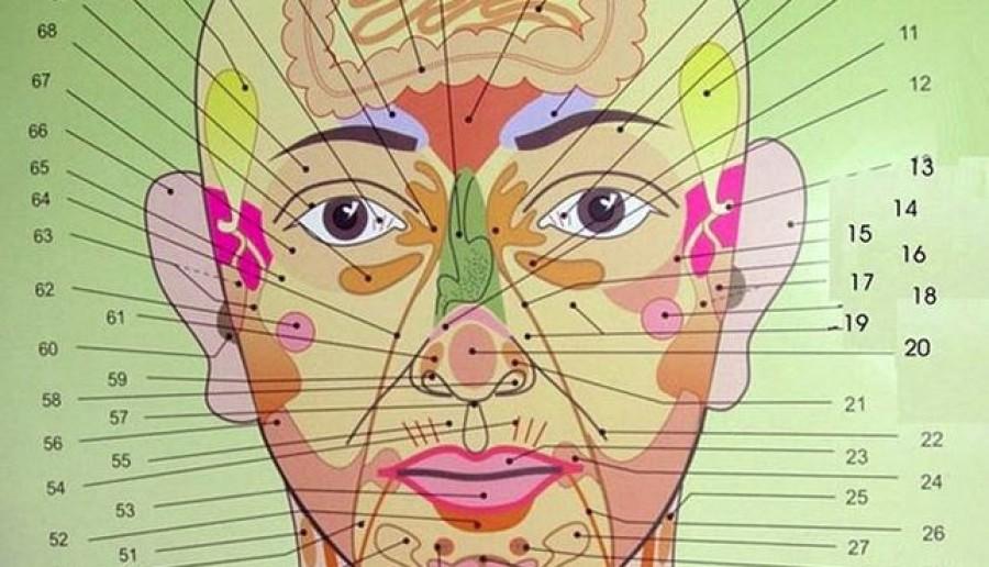 Egy arctérkép, ami a pattanás helyéből következtet az egészségi állapotra